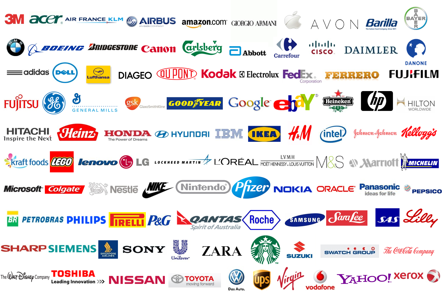 Famous Companies Their Names And How They Got It Gadget Adda - How worlds most famous companies got their names